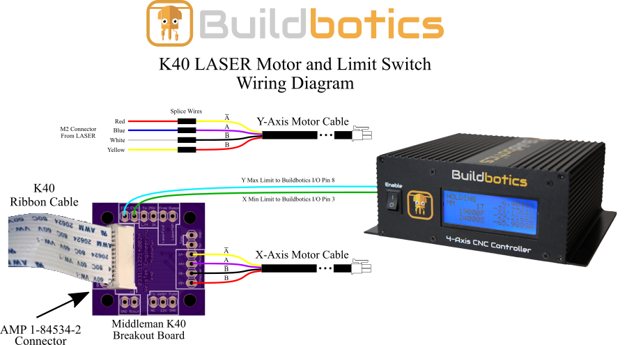 Buildbotics K40 LASER cutter stepper motor and limit switch connections