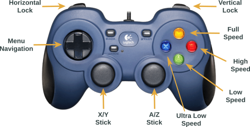 Wired USB Gamepad Button Diagram