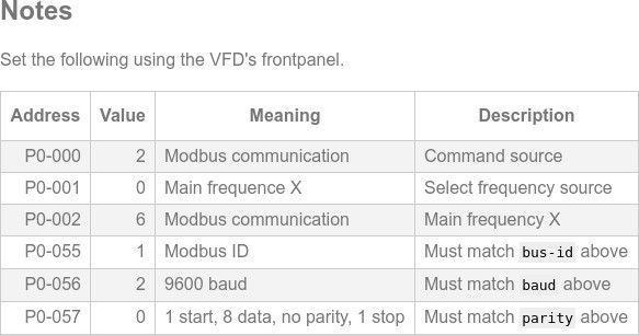 Buildbotics Nowforever VFD configuration notes.