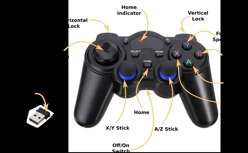 Wireless USB Gamepad Button Diagram