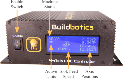 A diagram of the Buildbotics CNC controller frontpanel